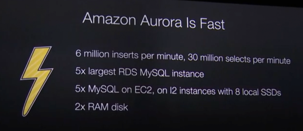 AWS Aurora performance