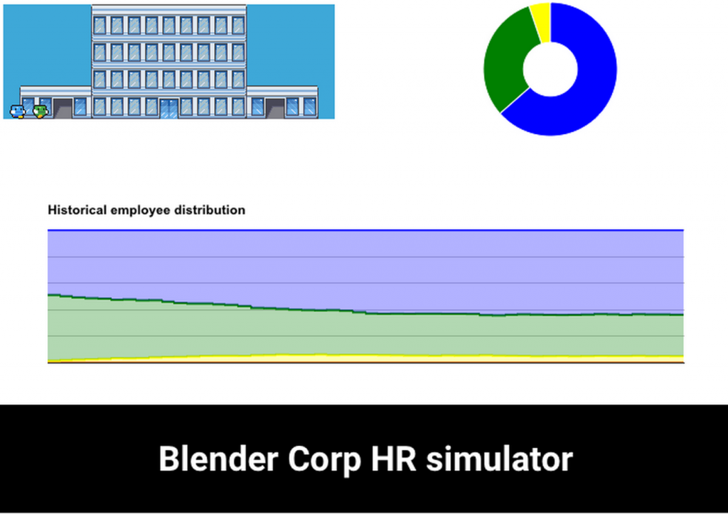 Blender Corp HR simulator