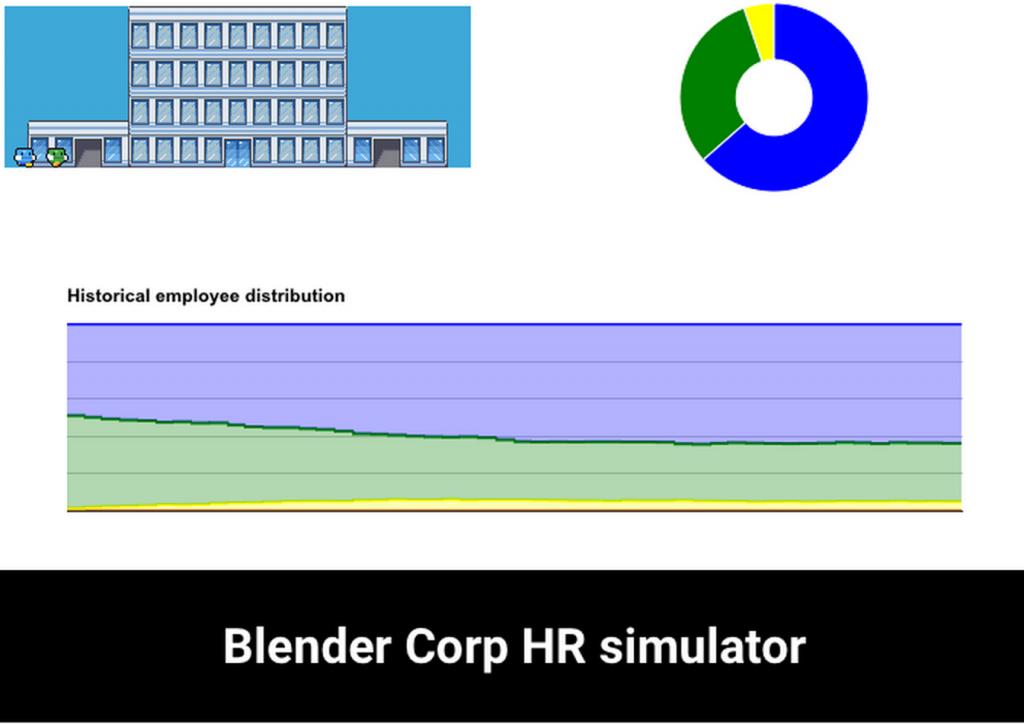 Blender Corp HR simulator